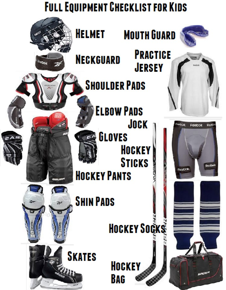 NAIHC Kit required